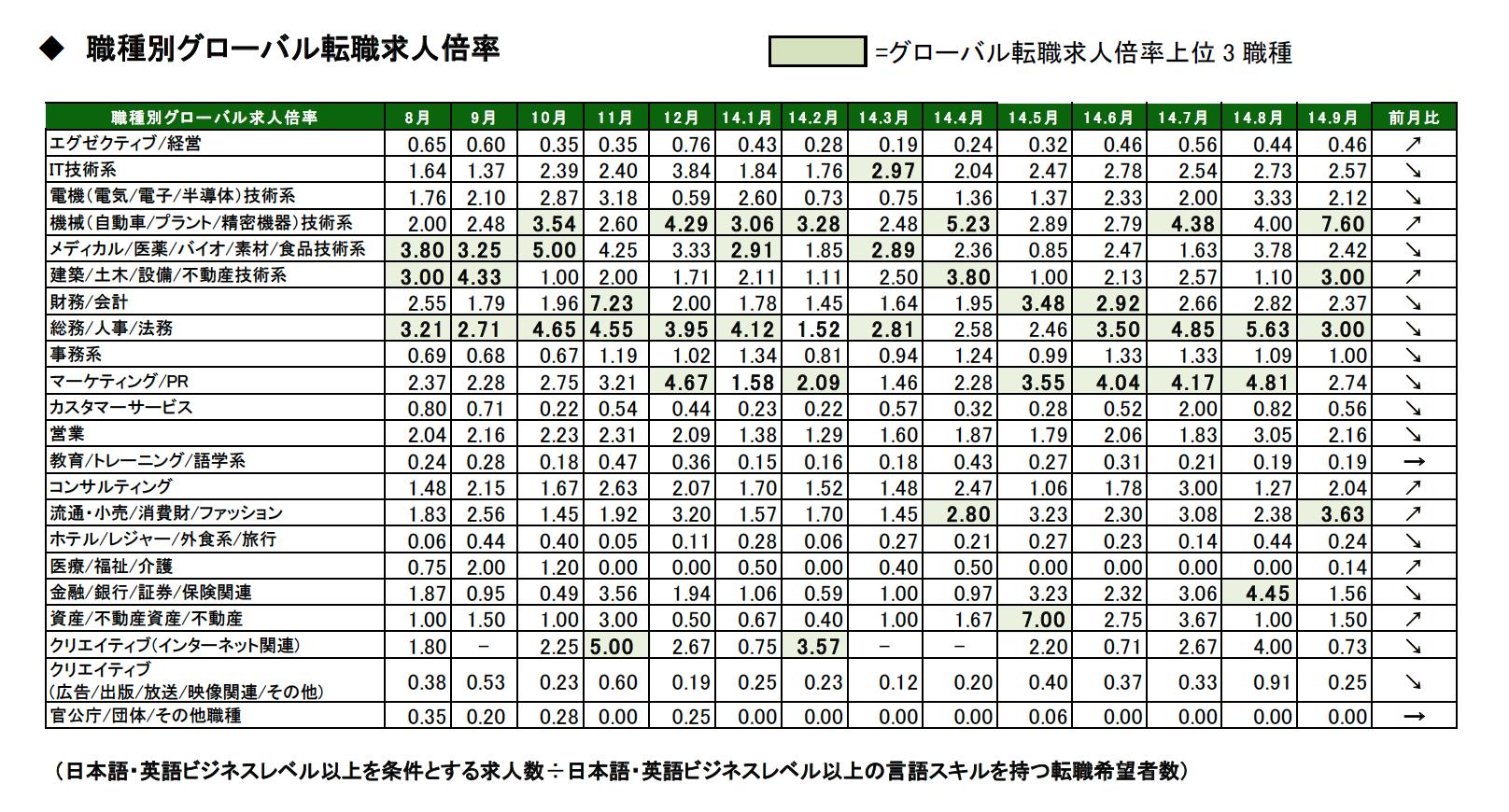 スクリーンショット 2014-10-22 14.49.21