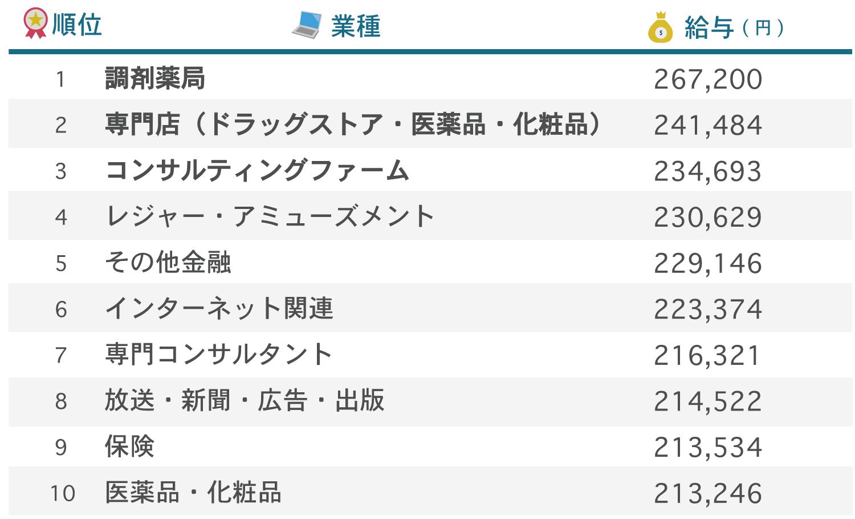 businees_ranking