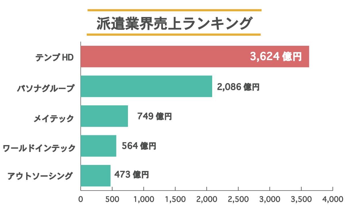 haken_ranking