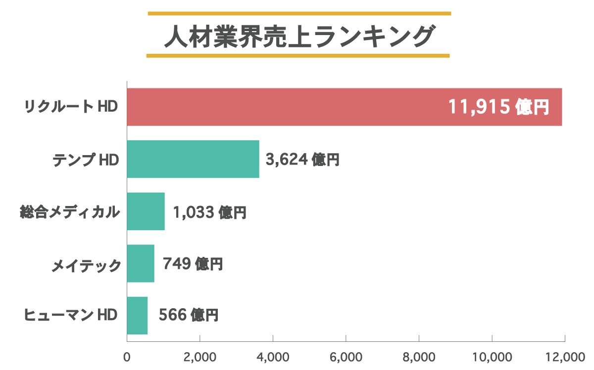 hr_ranking