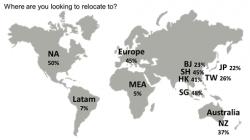 relocation-destinations-MRIC-Talent-report-250x140 (1)
