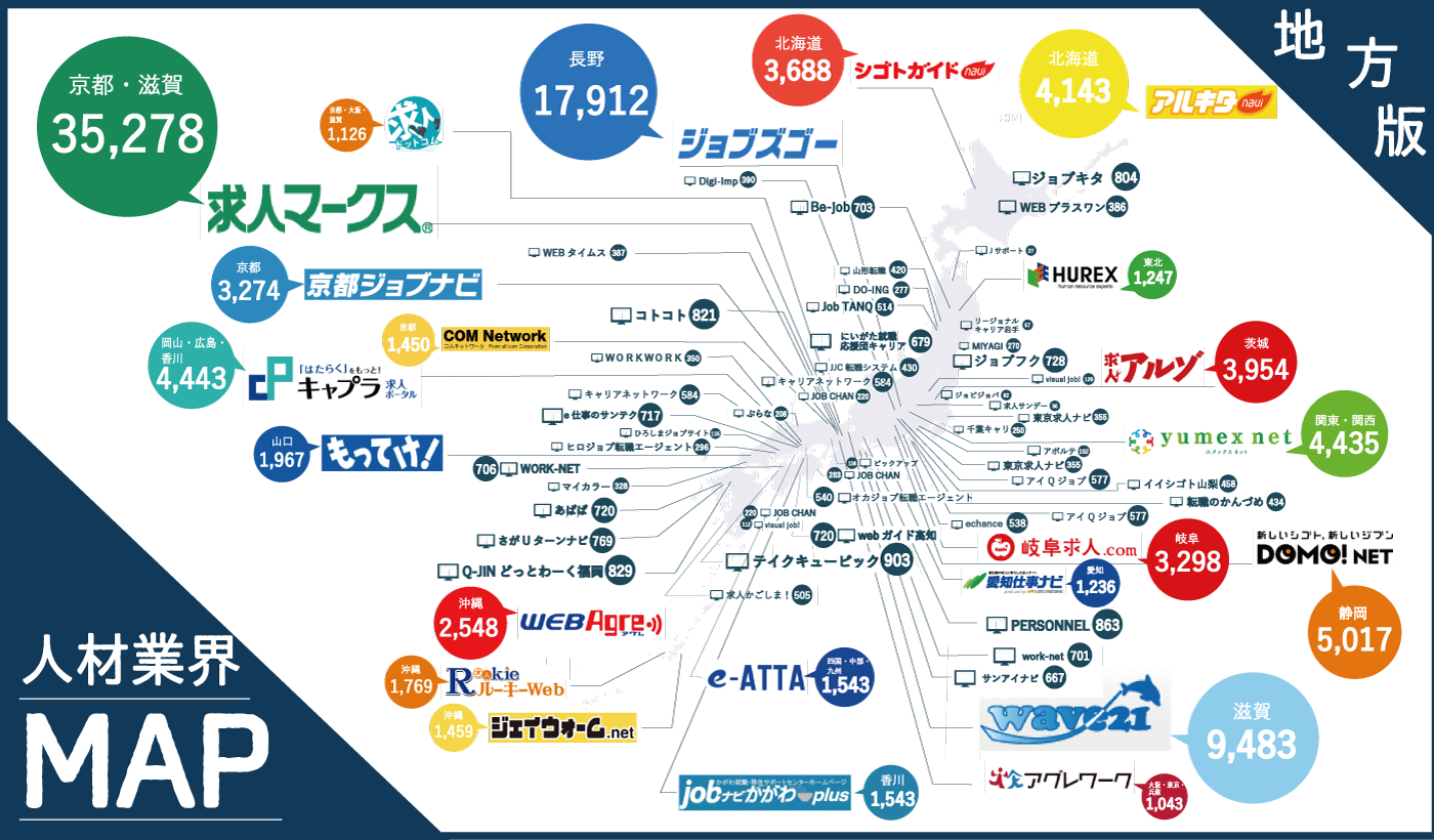 業界地図_地方版