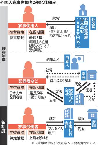 クローズアップ2015:外国人「お手伝いさん」特区実現へ 女性の家事負担軽減狙う 普及へ価格課題