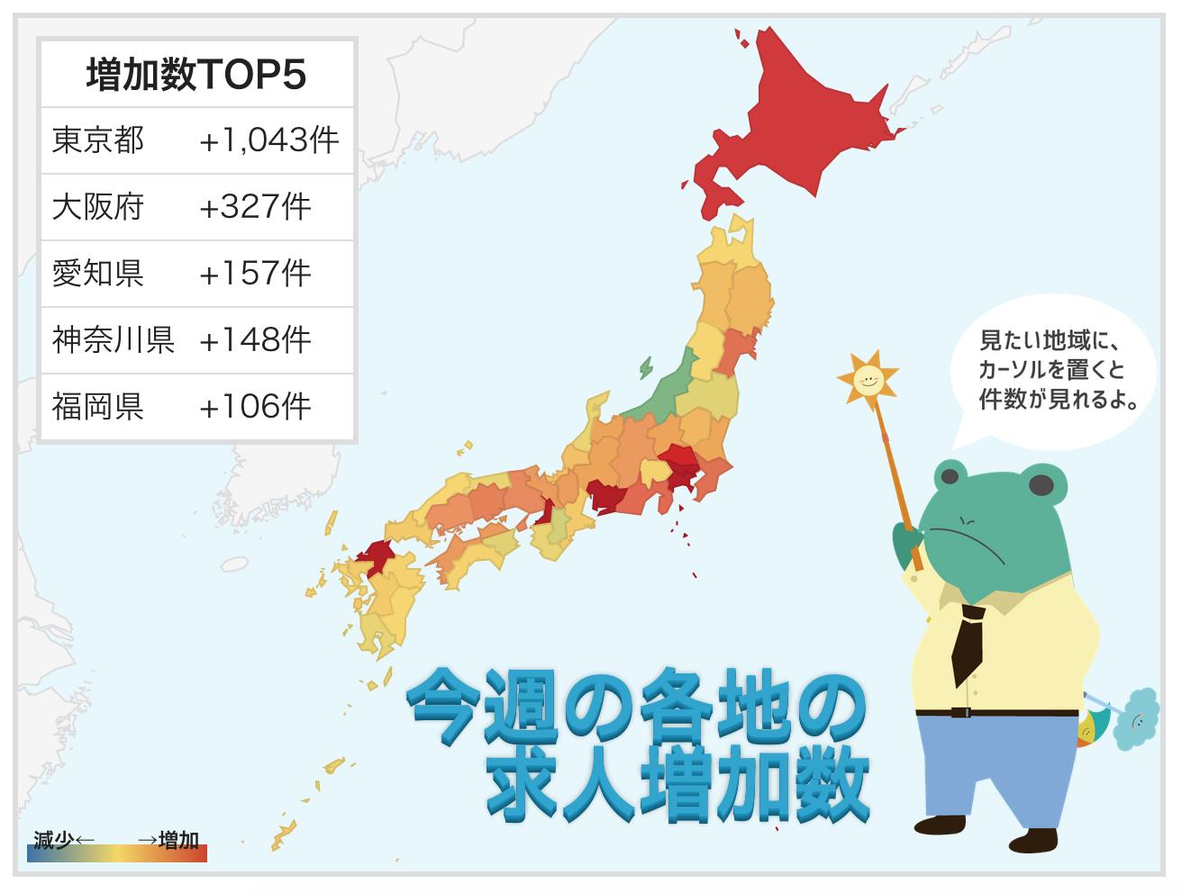 【都道府県別】6月3週の求人掲載件数速報