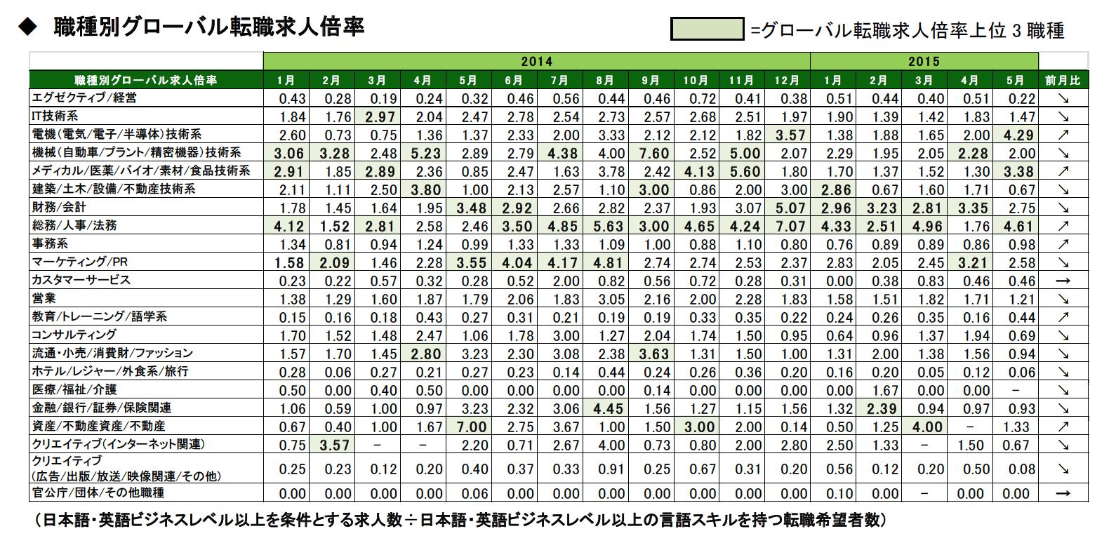 スクリーンショット 2015-06-26 11.41.55