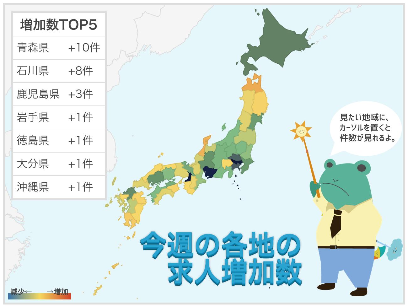 【都道府県別】6月2週の求人掲載件数速報