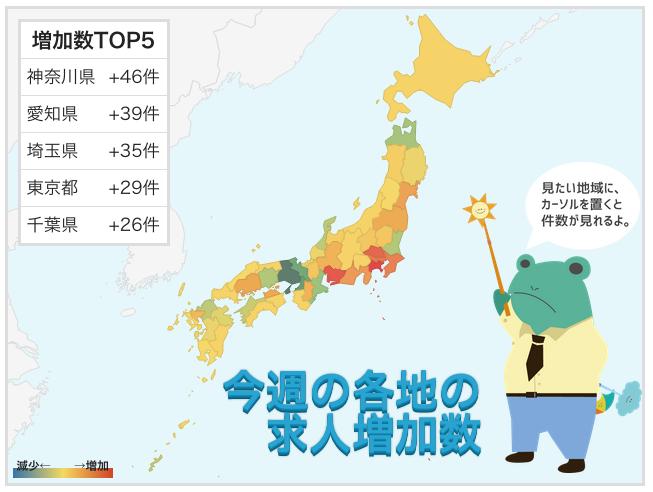 【都道府県別】7月2週の求人掲載件数速報