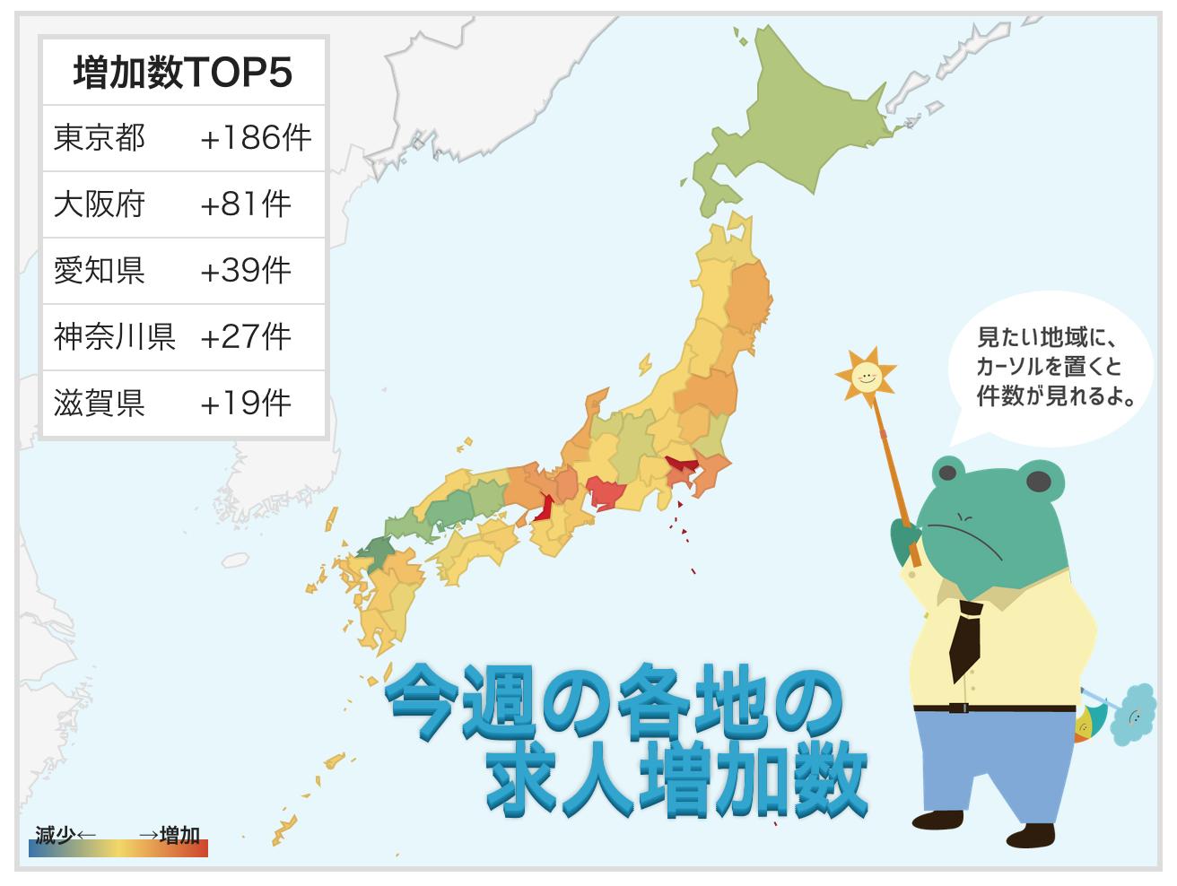 【都道府県別】7月4週の求人掲載件数速報