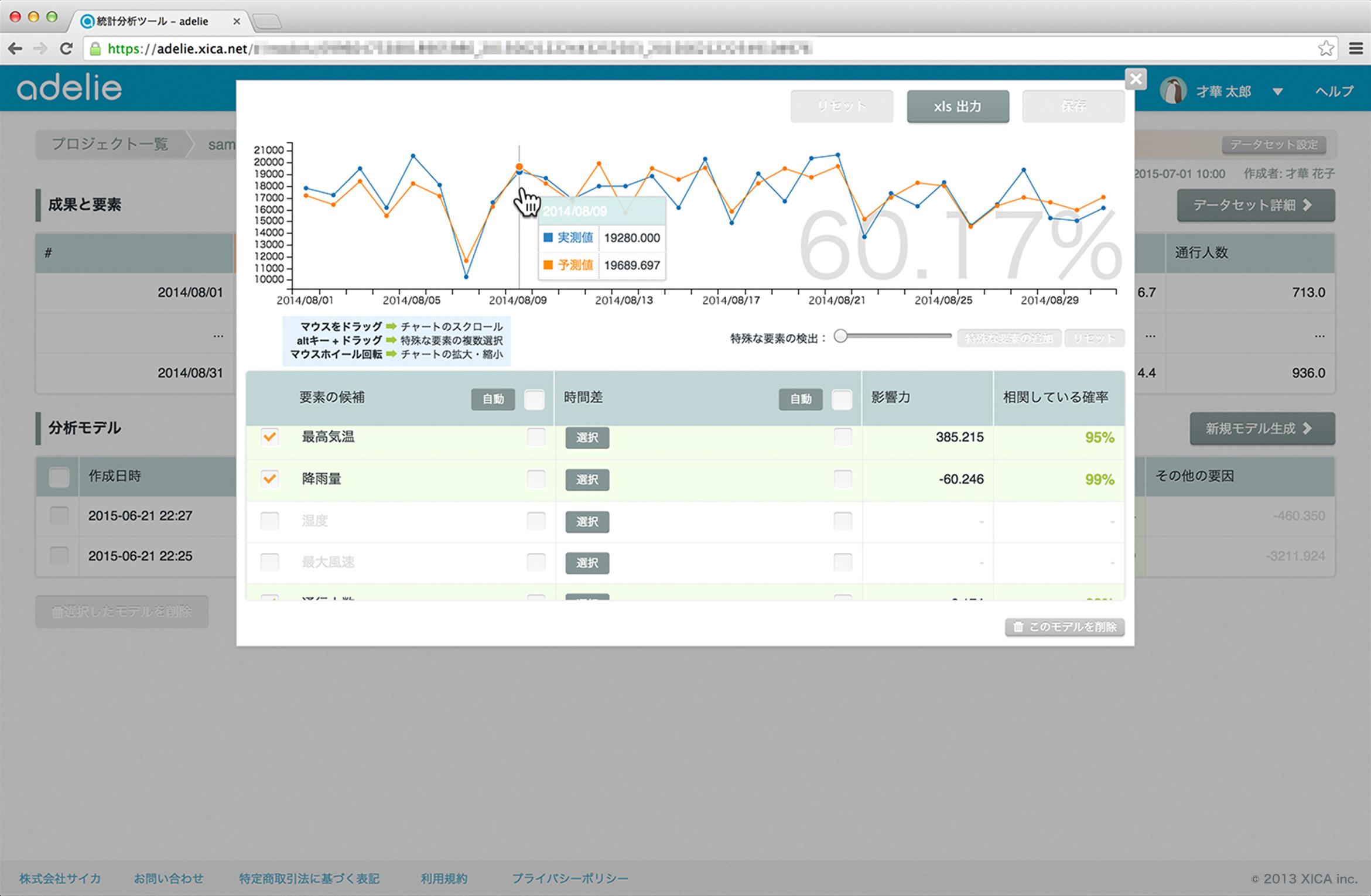 株式会社インテリジェンス ビジネスソリューションズ、株式会社サイカと提携
