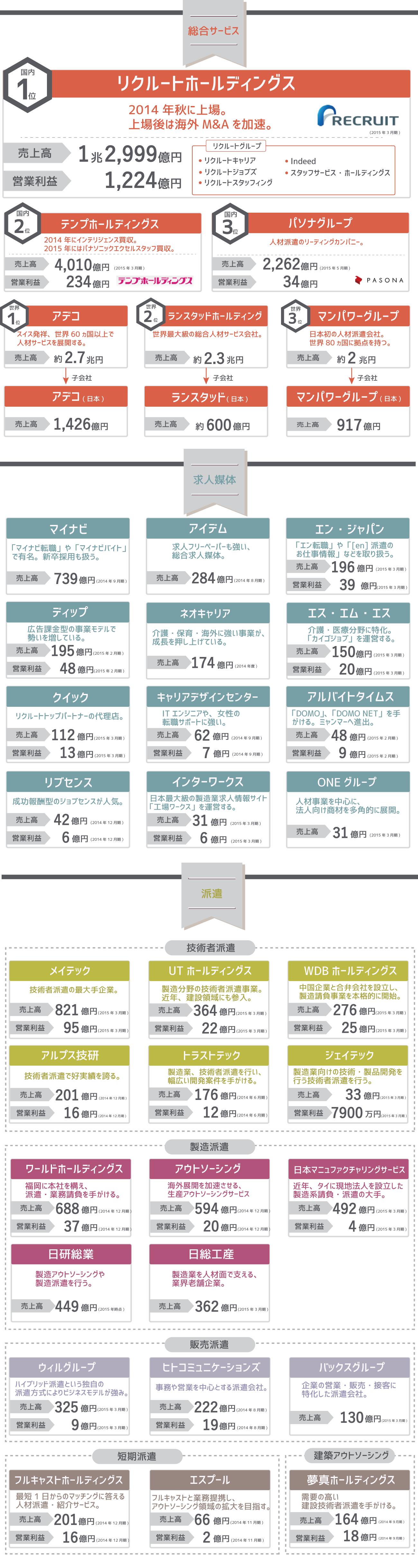 map_jinzai_uriage