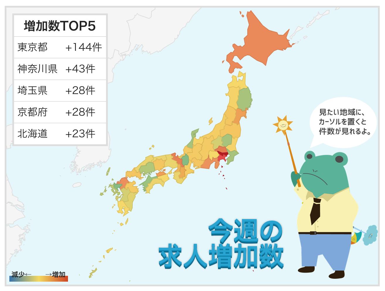 【都道府県別】求人掲載件数速報 2015 8月4週