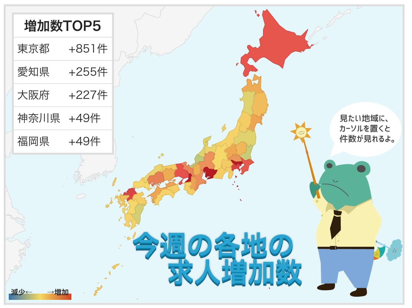 【都道府県別】8月2週の求人掲載件数速報