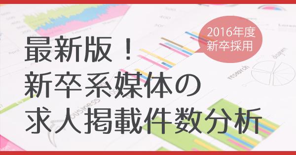 【最新版!】新卒系媒体の求人掲載件数分析【2016年度新卒採用】