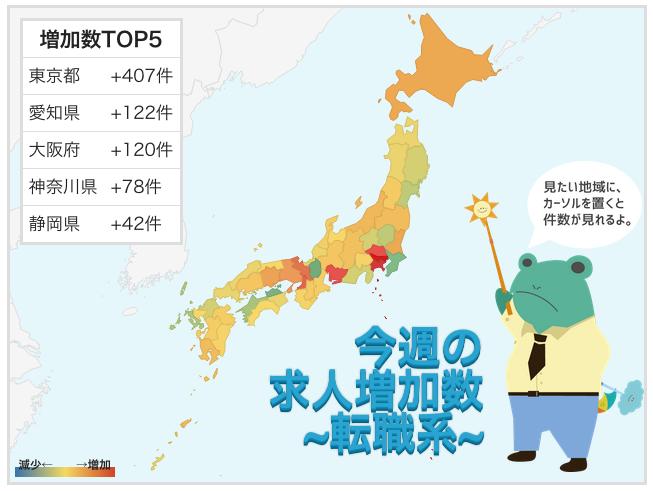 今週最も求人が増えたのは東京都(+75件)、減ったのは滋賀(ー21件) - 都道府県別求人掲載件数 -
