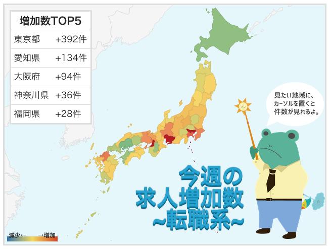 今週最も求人が増えたのは東京都(+392件)、減ったのは広島(ー12件) - 都道府県別求人掲載件数 -