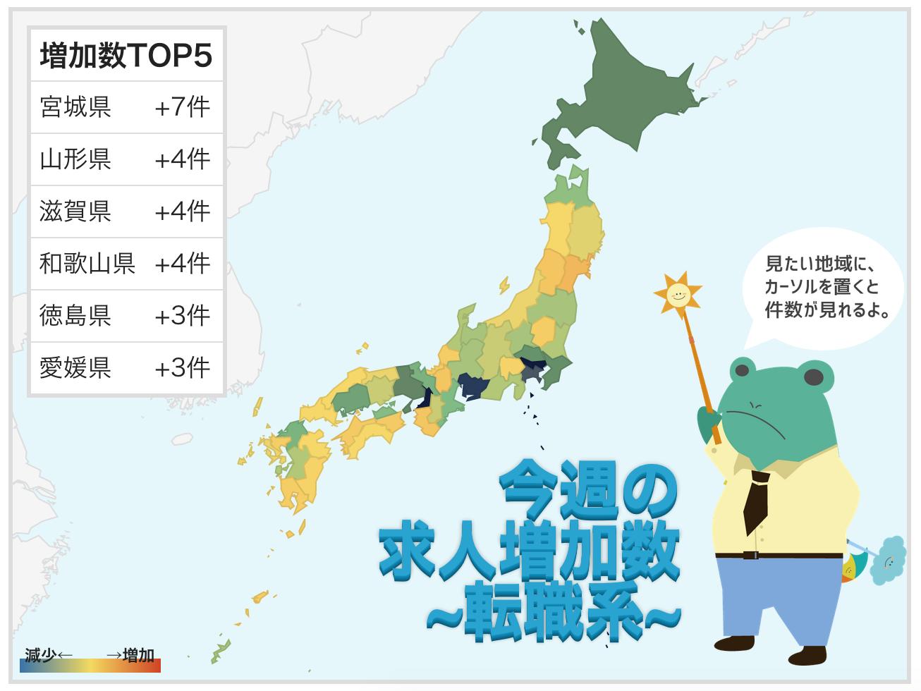 今週最も求人が増えたのは宮城(+7件)、減ったのは東京(ー688件) - 都道府県別求人掲載件数 -