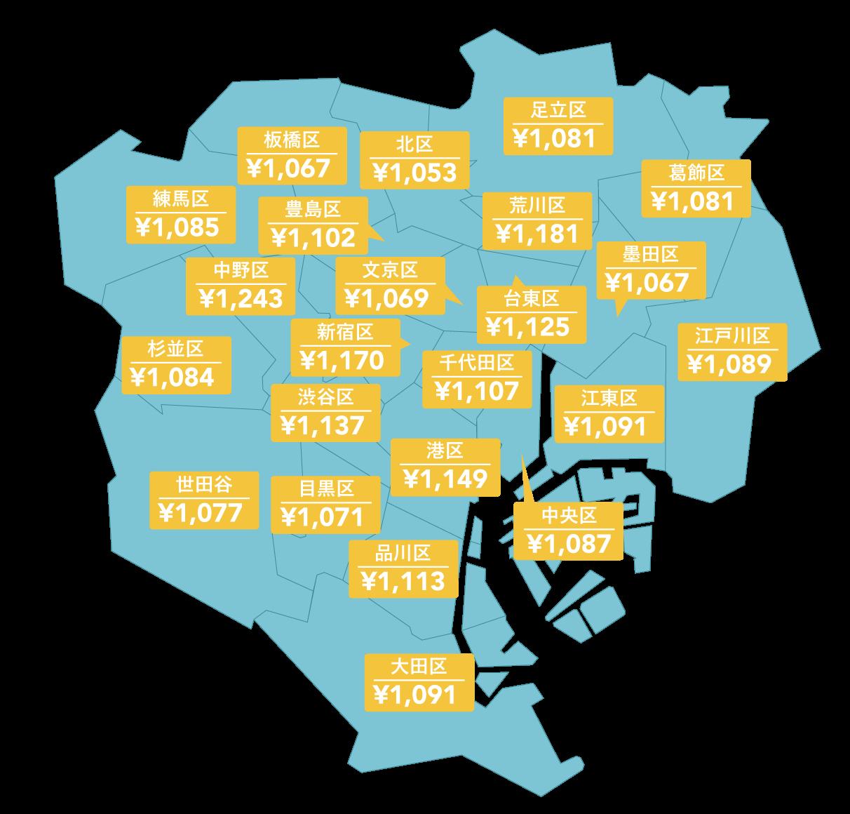 東京23区の平均時給ランキング〜1位は中野区〜