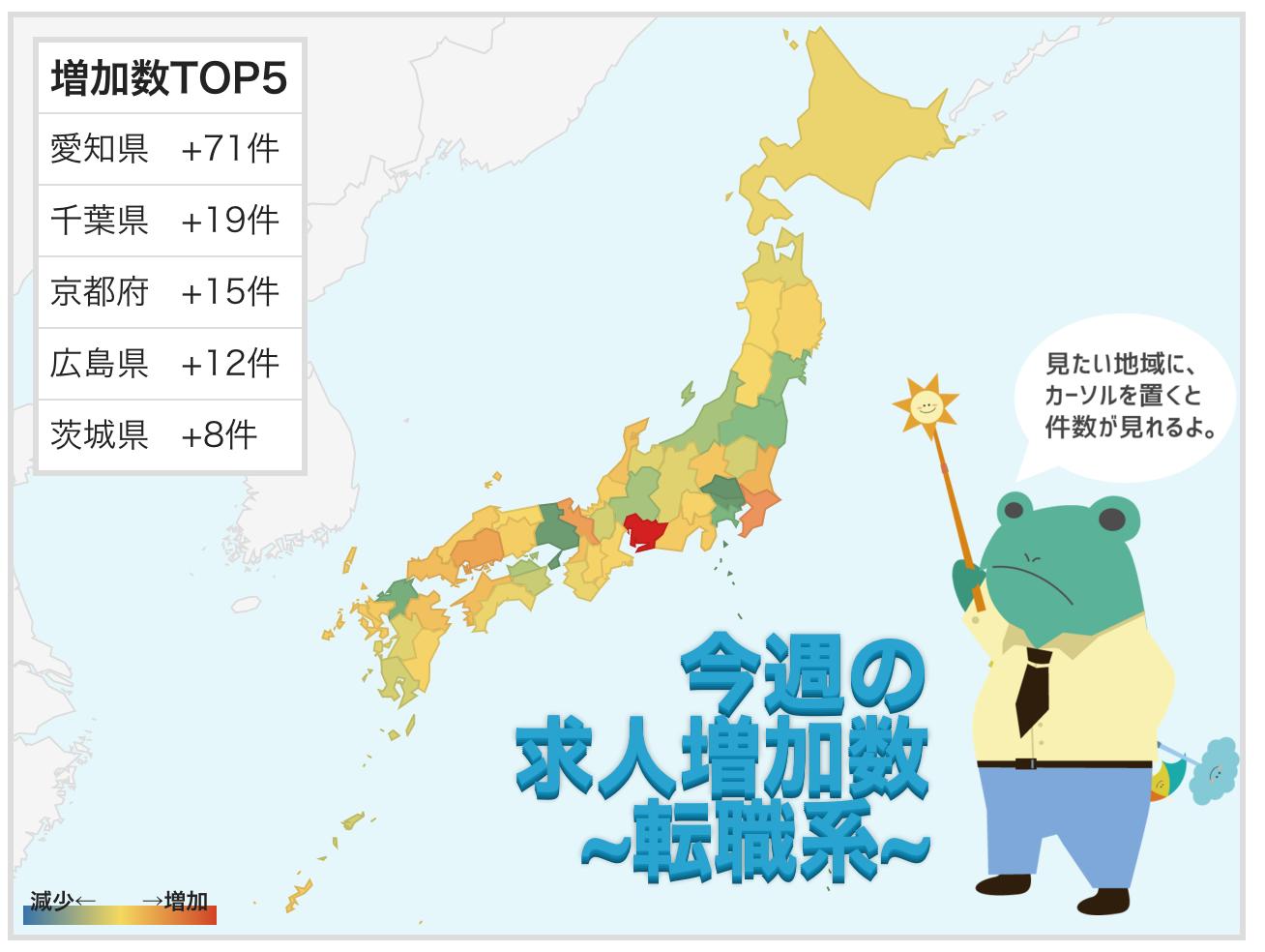 今週最も求人が増えたのは愛知(+71件)、減ったのは埼玉(ー31件) - 都道府県別求人掲載件数 -