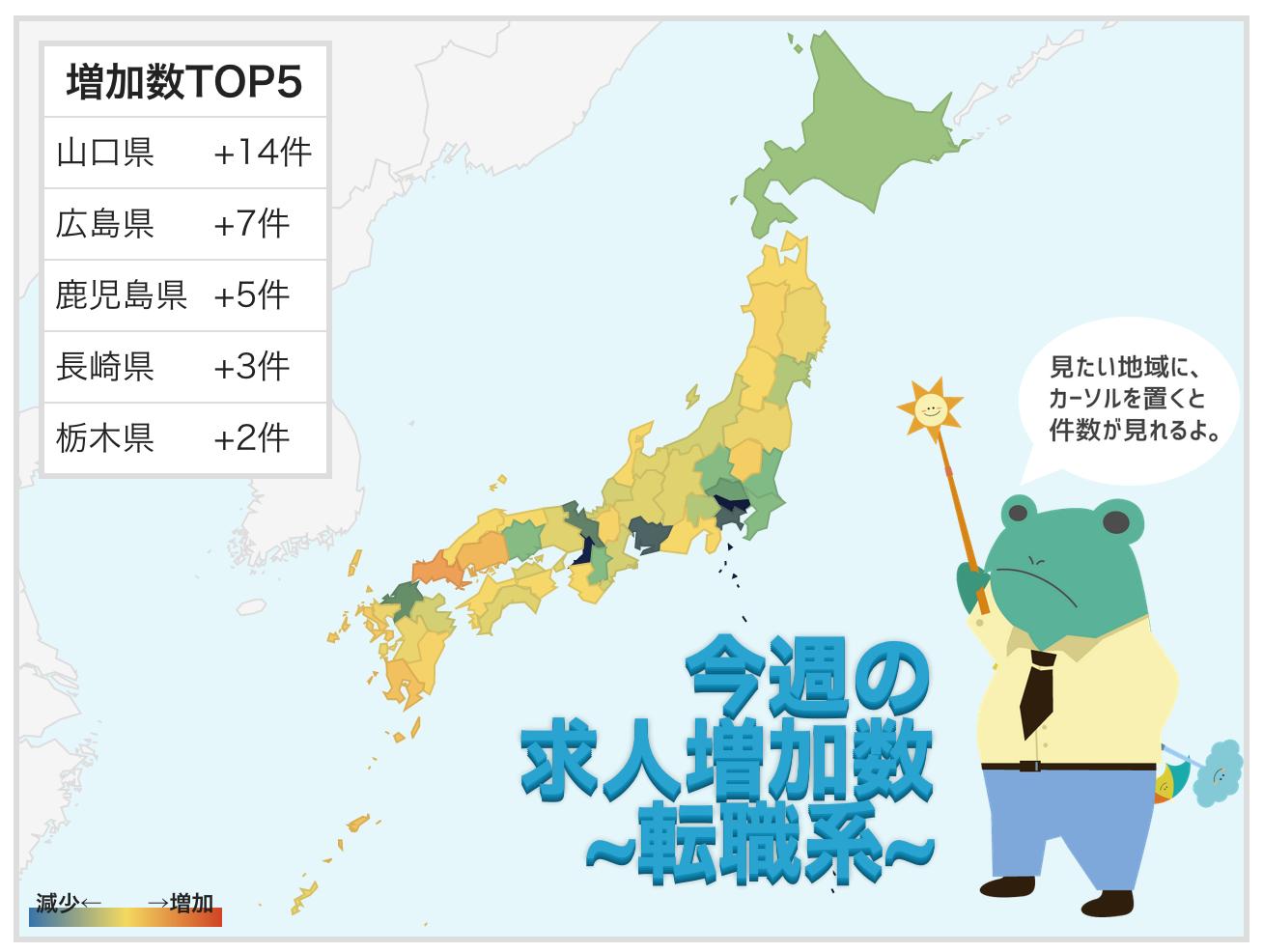 今週最も求人が増えたのは山口(+14件)、減ったのは東京(ー547件) - 都道府県別求人掲載件数 -