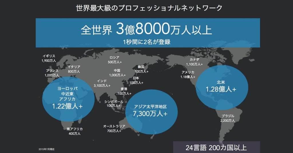 BtoBマーケティングの未来:LinkedInのグローバル・ソリューション最前線(前編)