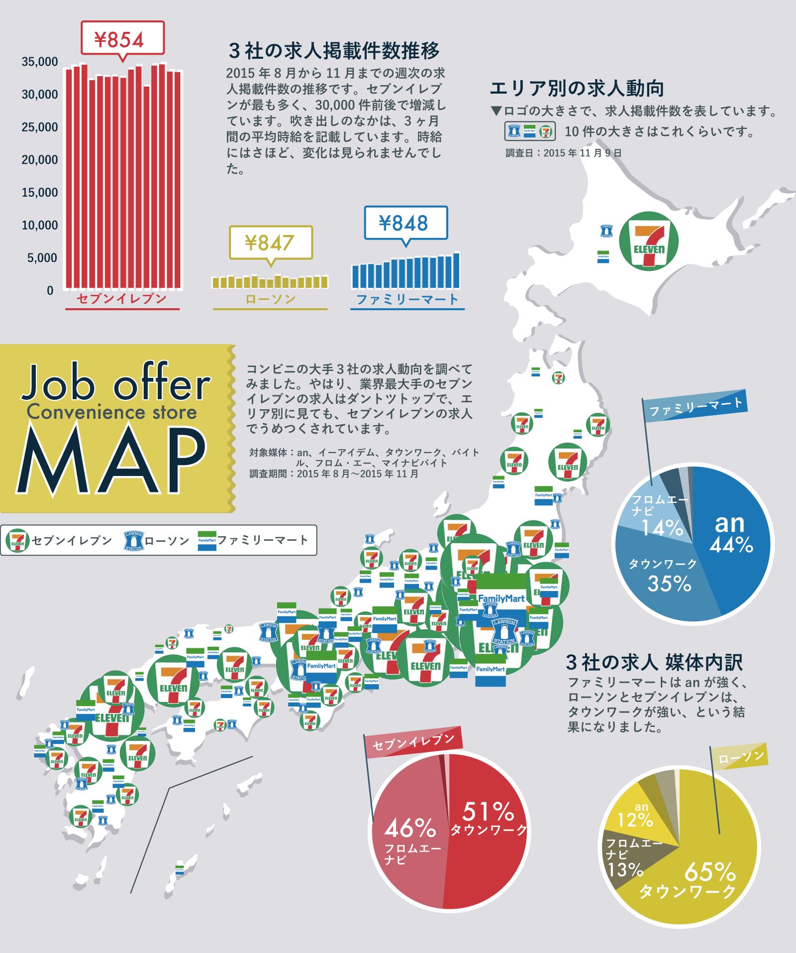 インフォグラフィックで見るセブンイレブン・ファミリーマート・ローソンの求人マップ【後編】