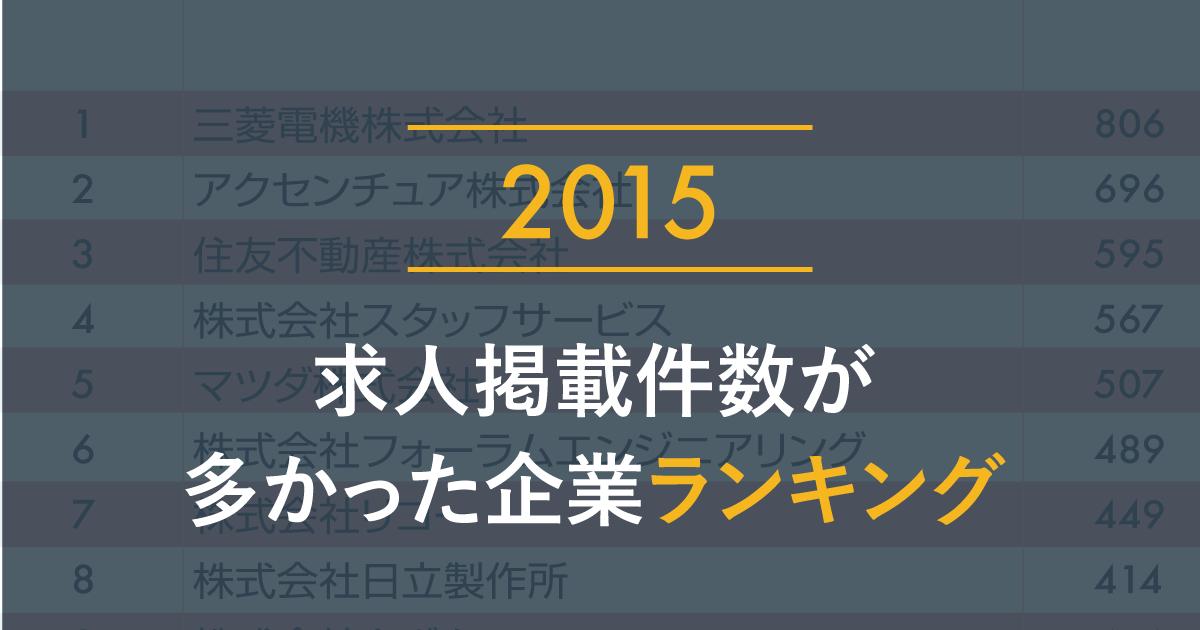 【2015年】求人掲載件数が多かった企業ランキング