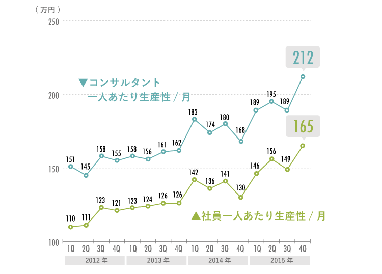 20160225_matome2