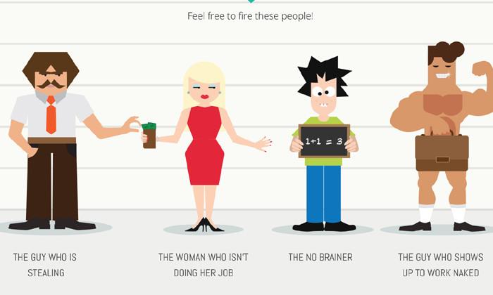 Aditi-Feb-2016-taskworld-infographic-fire-employees-provided-700x420