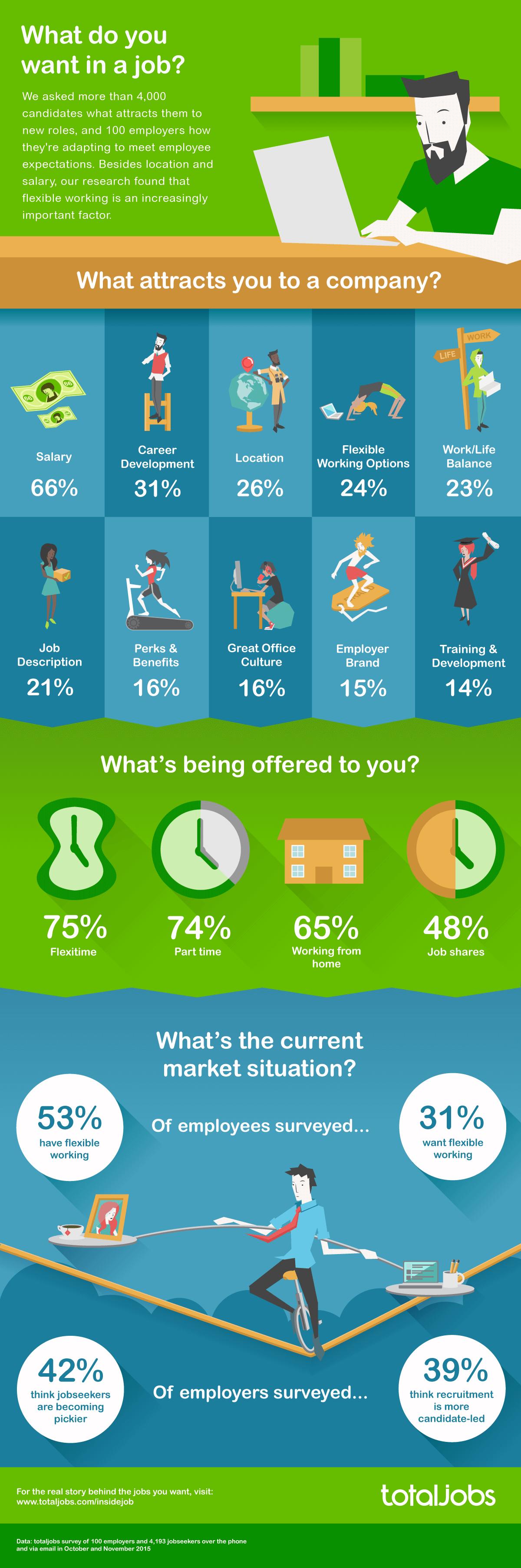 【イギリス】イギリスで急増するフレキシブルな職場環境への需要
