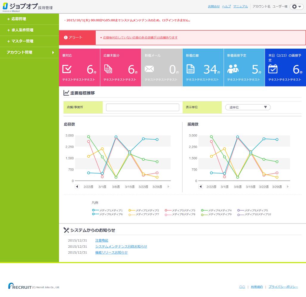 """アルバイト・パート採用向けクラウドサービス 『ジョブオプ採用管理』、採用業務効率を向上する2つの新機能を追加 -クラウドツールで採用プロセスの""""課題""""を可視化-"""
