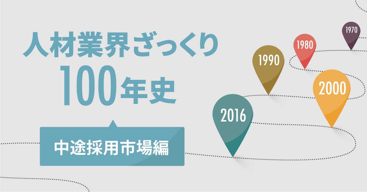 人材業界ざっくり100年史【中途採用市場編】
