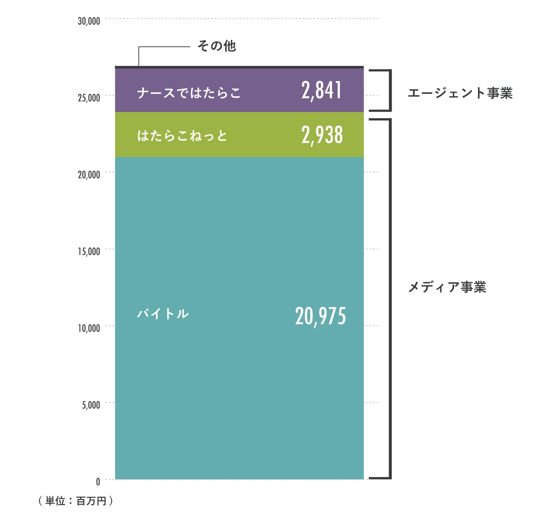20160426_matome2