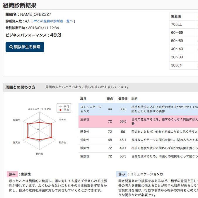 ASCII.jp:社員と似た学生を探せる、スカウト型採用サイト「OfferBox」
