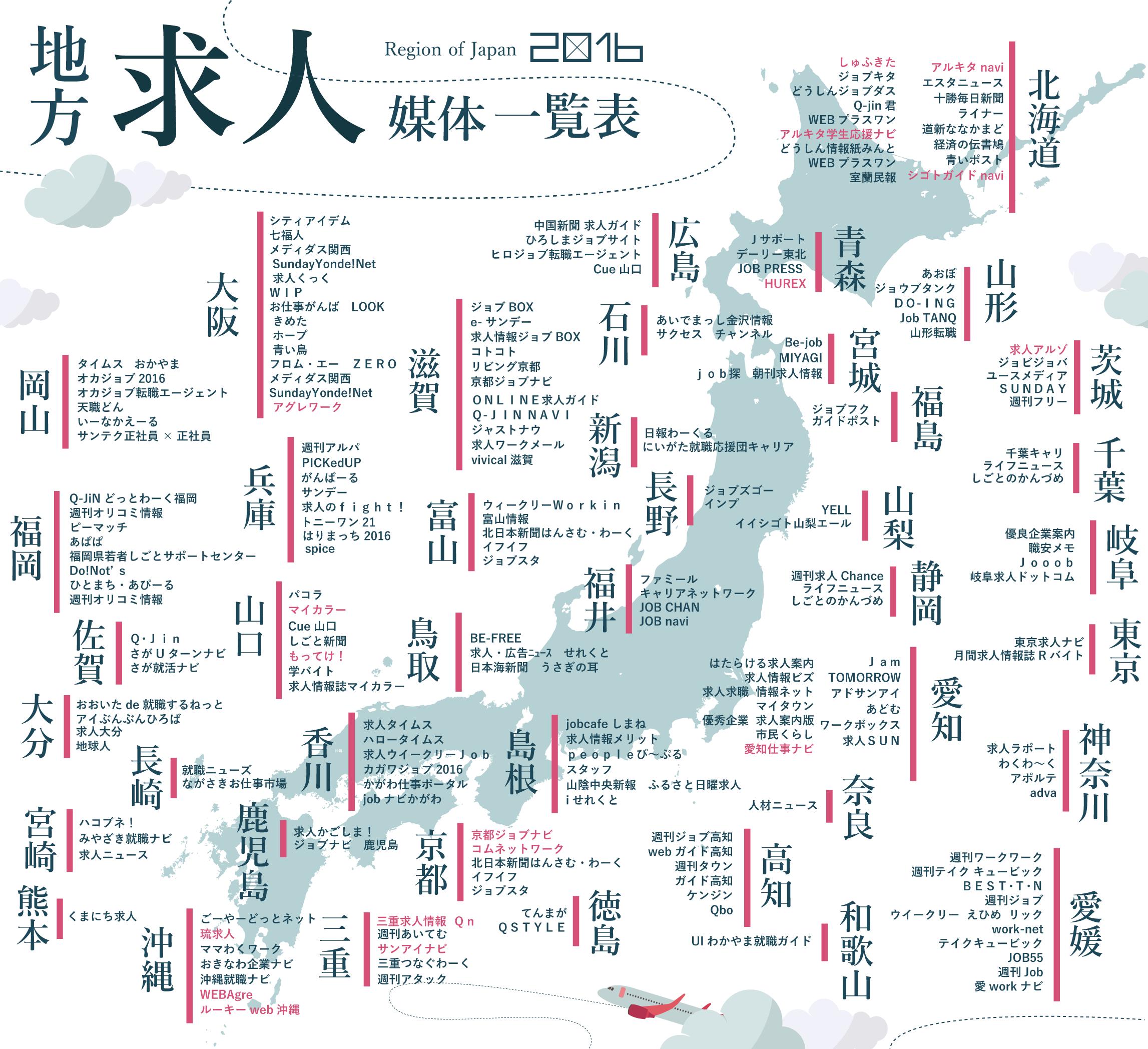 【47都道府県別】地方に強い求人媒体一覧表 - 2016年版