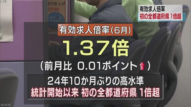 有効求人倍率 全都道府県で初めて1倍超える
