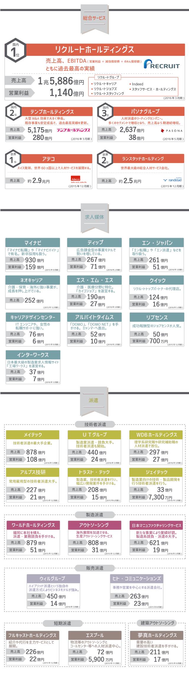 salesmap2016