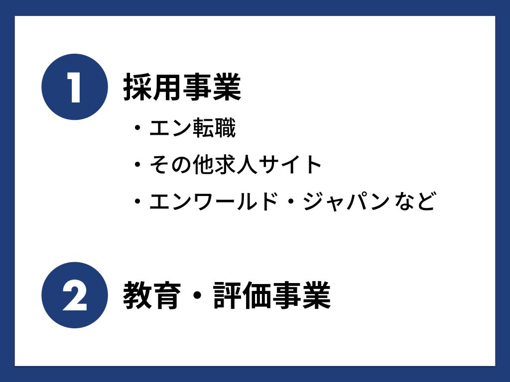 all_エン・ジャパン決算.007