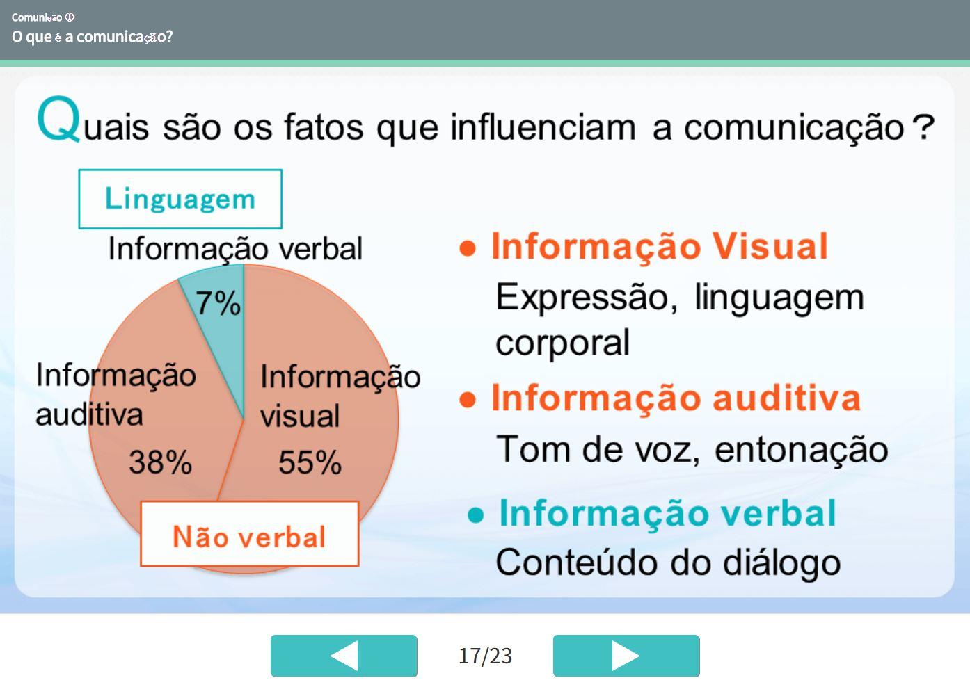 派遣社員様向けeラーニングサービス『派遣の学校』、「ヒューマンスキル」講座に英語版、ポルトガル語版提供を開始
