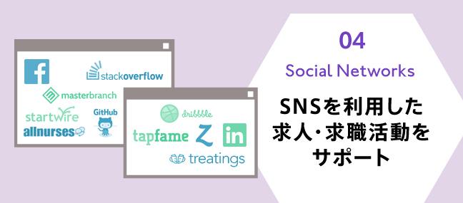 SNSを利用した求人・求職活動をサポートする ソーシャルネットワーク