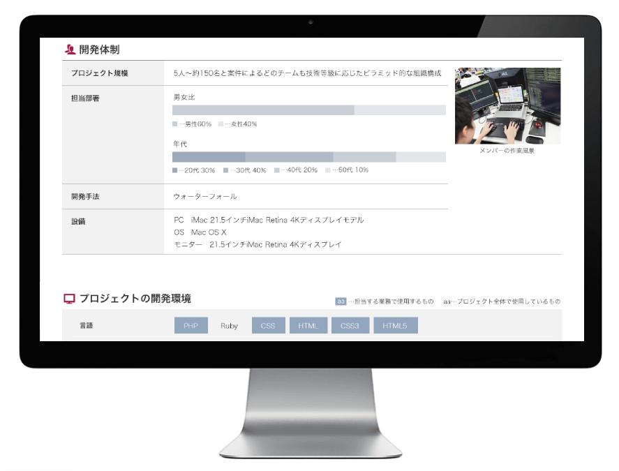 ltc_techinfo