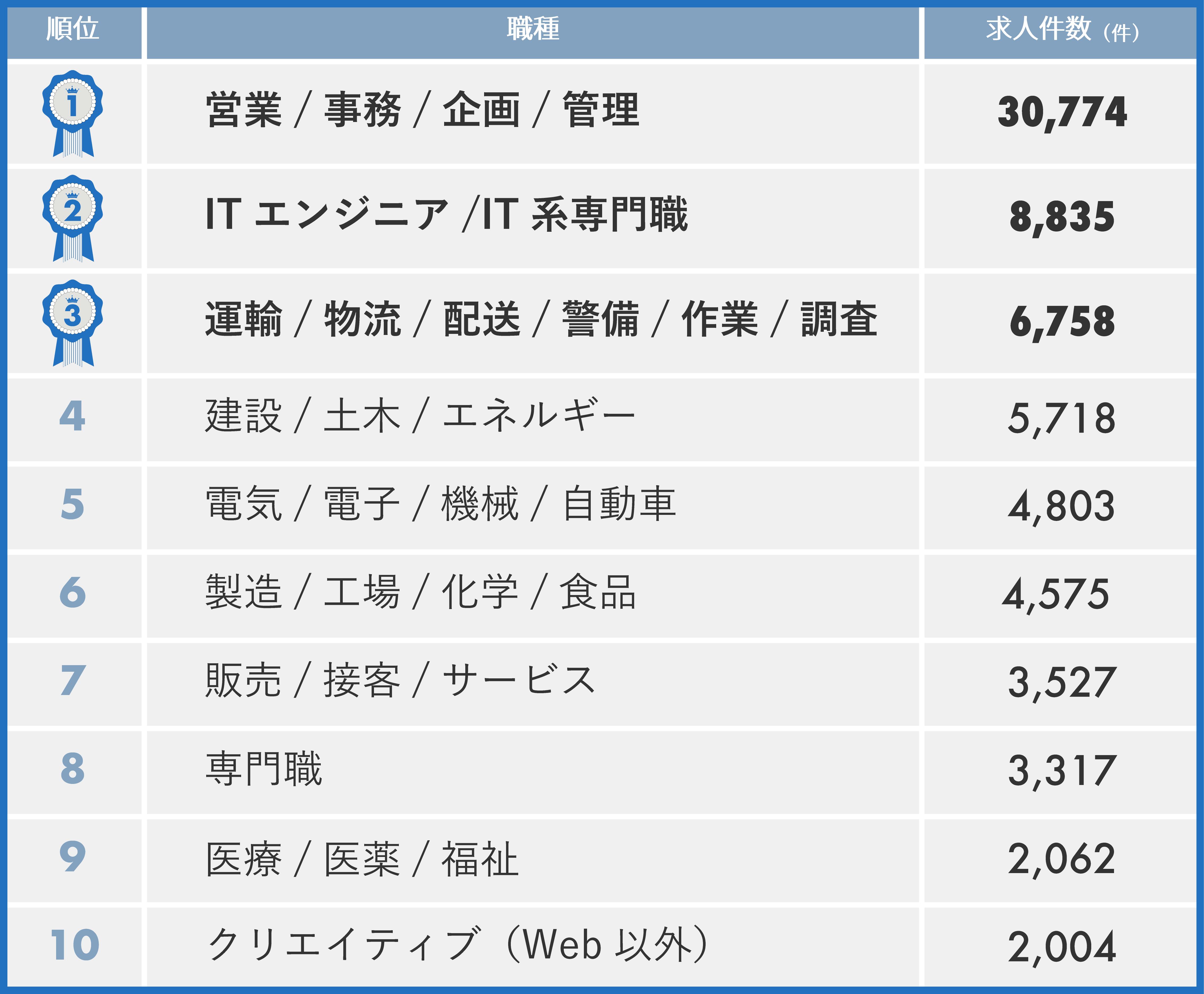 monthly_report_Feb_2