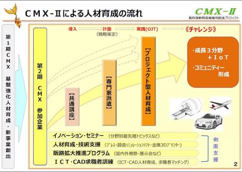 【鳥取県】IoTにも対応、人口最少県のIT人材育成への挑戦