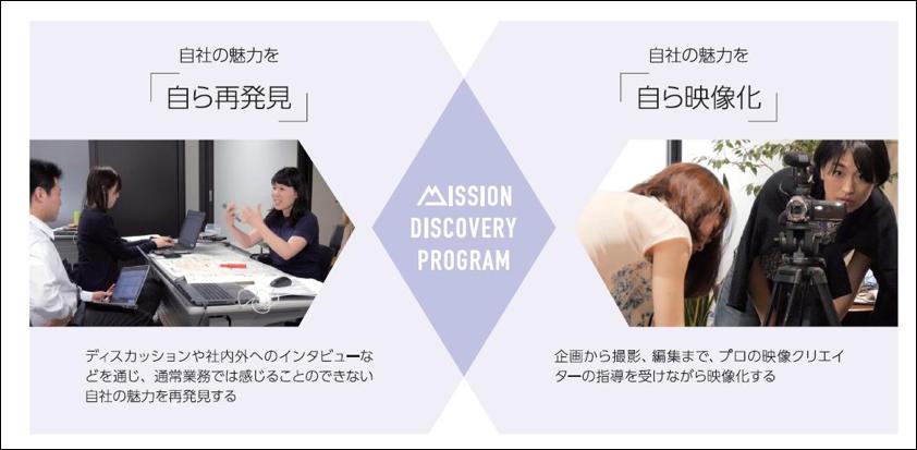 アミタ(株)、映像制作を通じて、社員自らが「企業価値と仕事のやりがい」を追求する社員育成プログラム「Mission Discovery Program」を提供