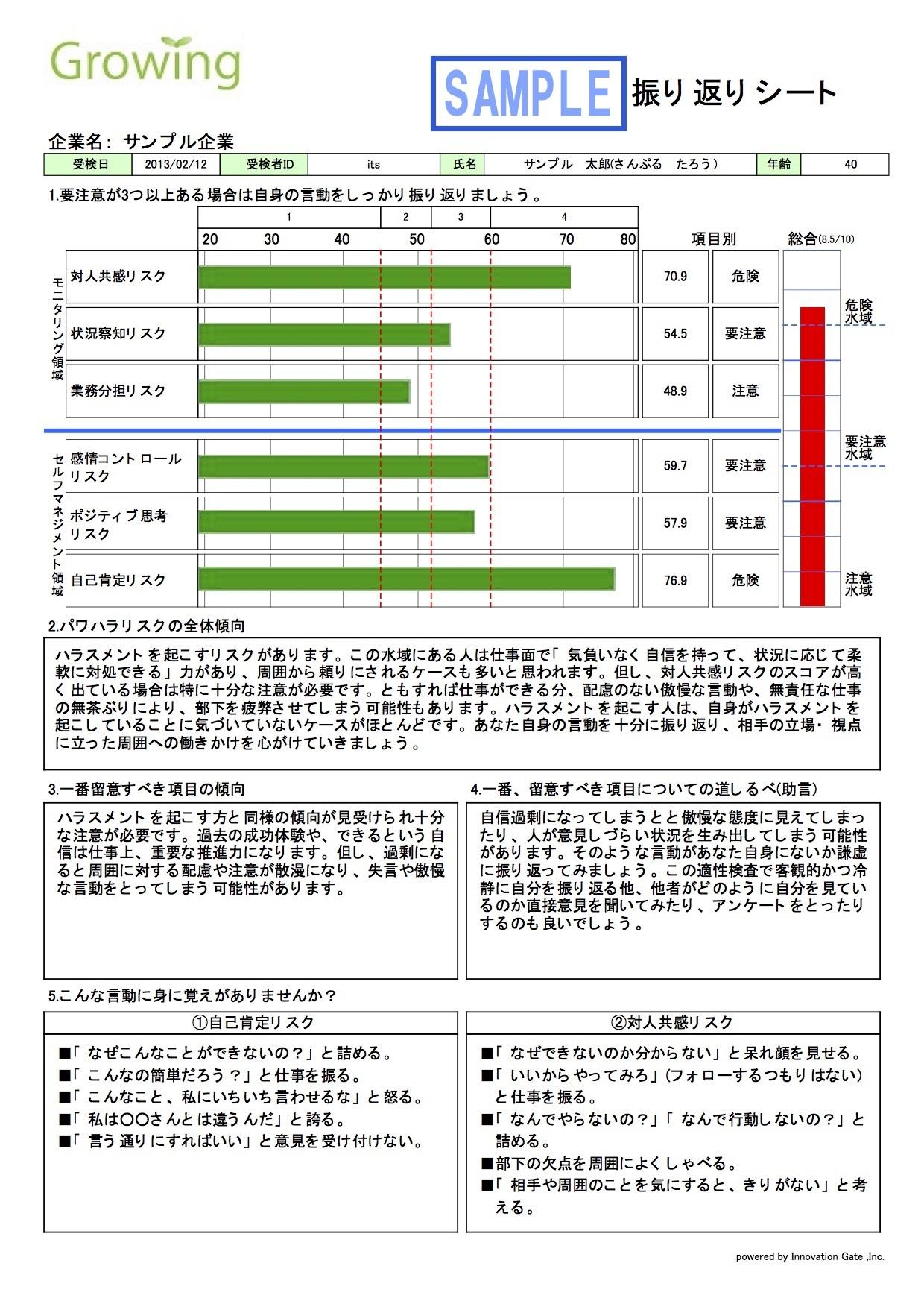 日本初(※)!パワハラするリスクを炙り出し、助言する、管理職教育用Web適性検査「パワハラ振り返りシート」提供開始