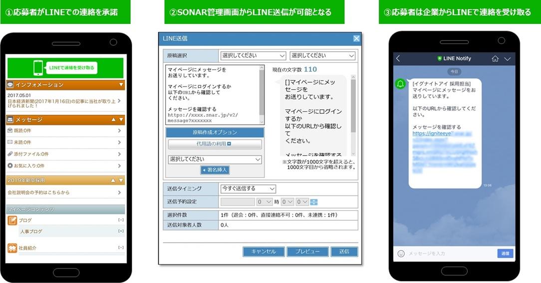 イグナイトアイ提供の採用管理システム「SONAR」、LINE Notify APIを活用し、応募者へのLINEでの通知機能を実装~管理画面から応募者へのLINEでの連絡が可能に~