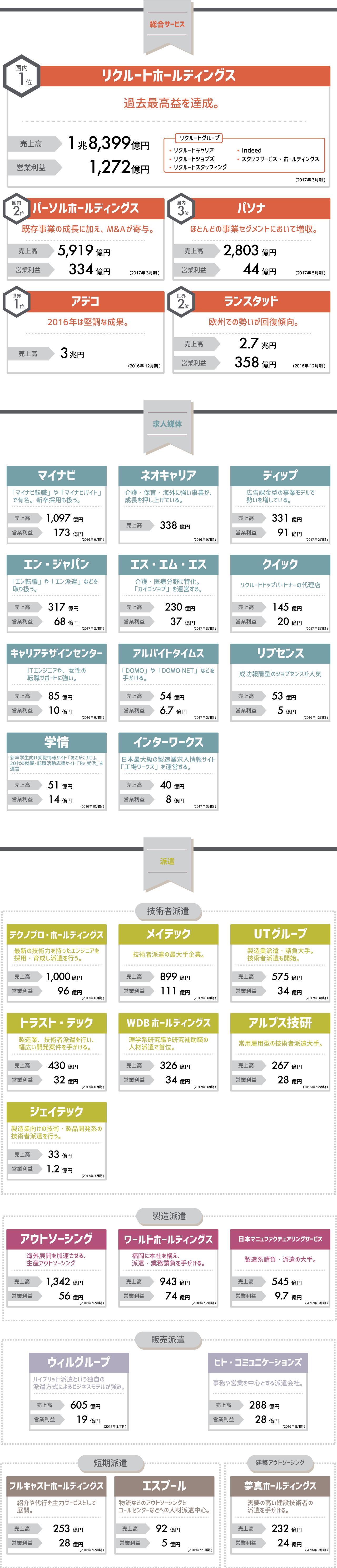 tokusyu_0922