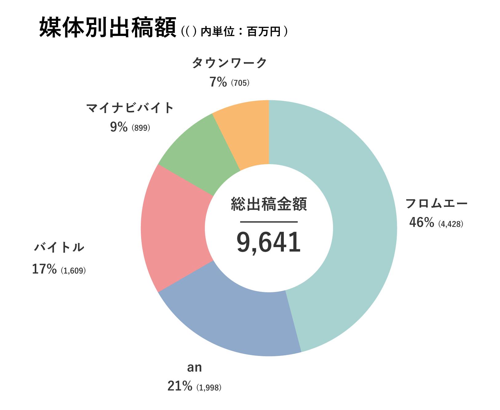 tokusyu_0929-03