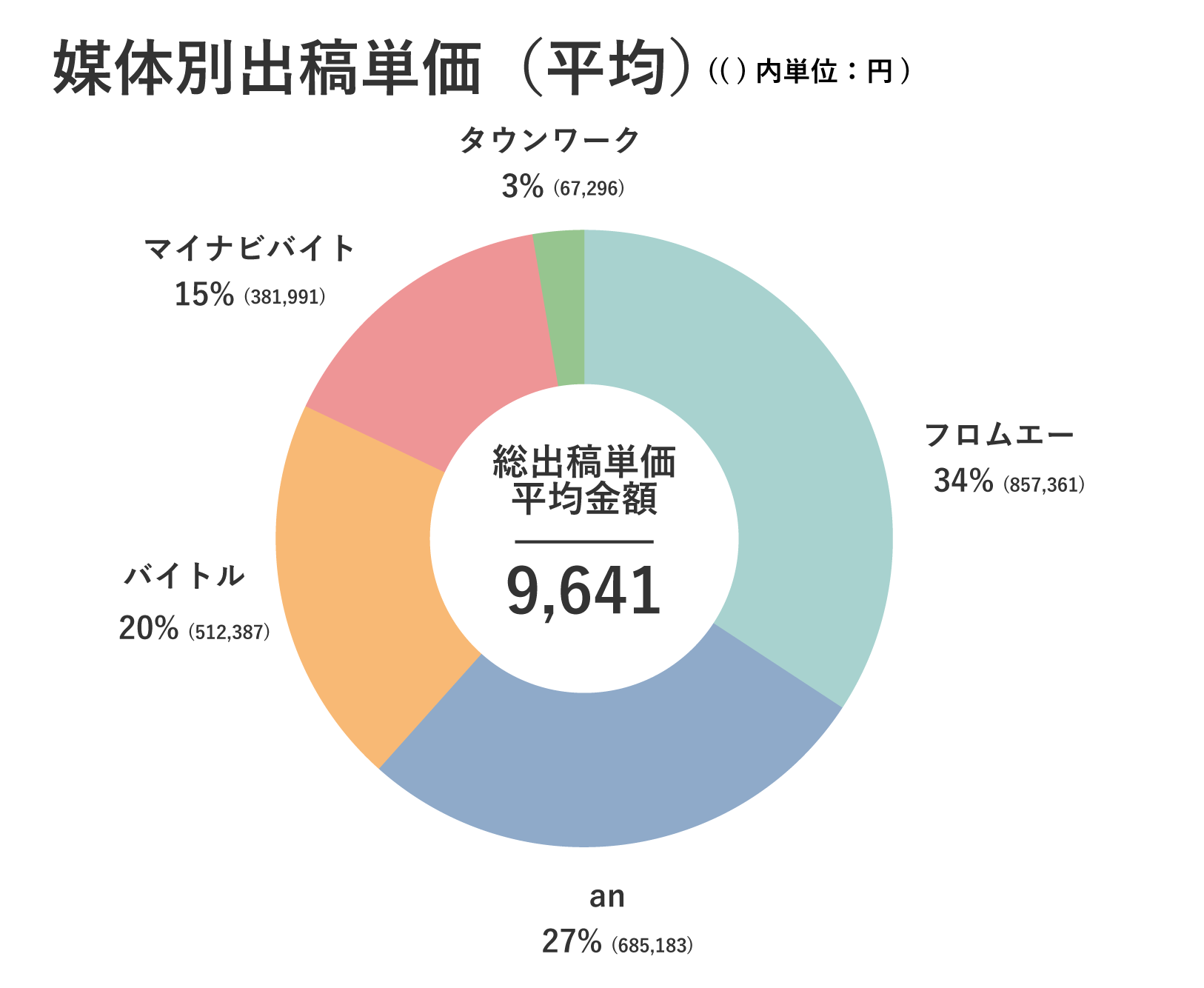 tokusyu_0929-05