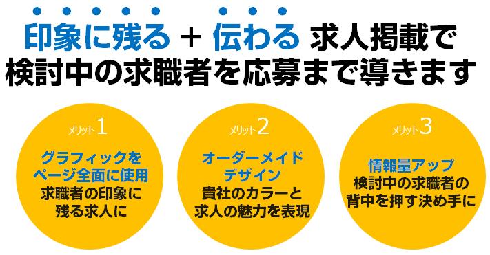 求人サイト「Workin.jp」が求人のアピール力を高める新商品をリリース~多数の求人の中で「印象に残る」「魅力が伝わる」求人に~