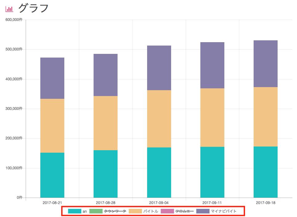 VU後グラフ凡例削除例2